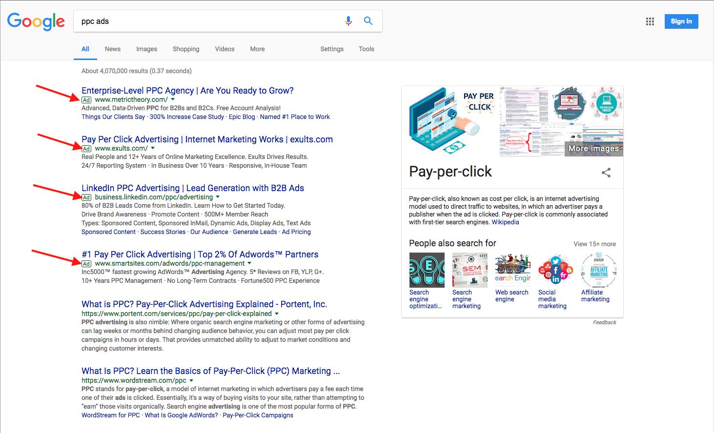 PPC Google